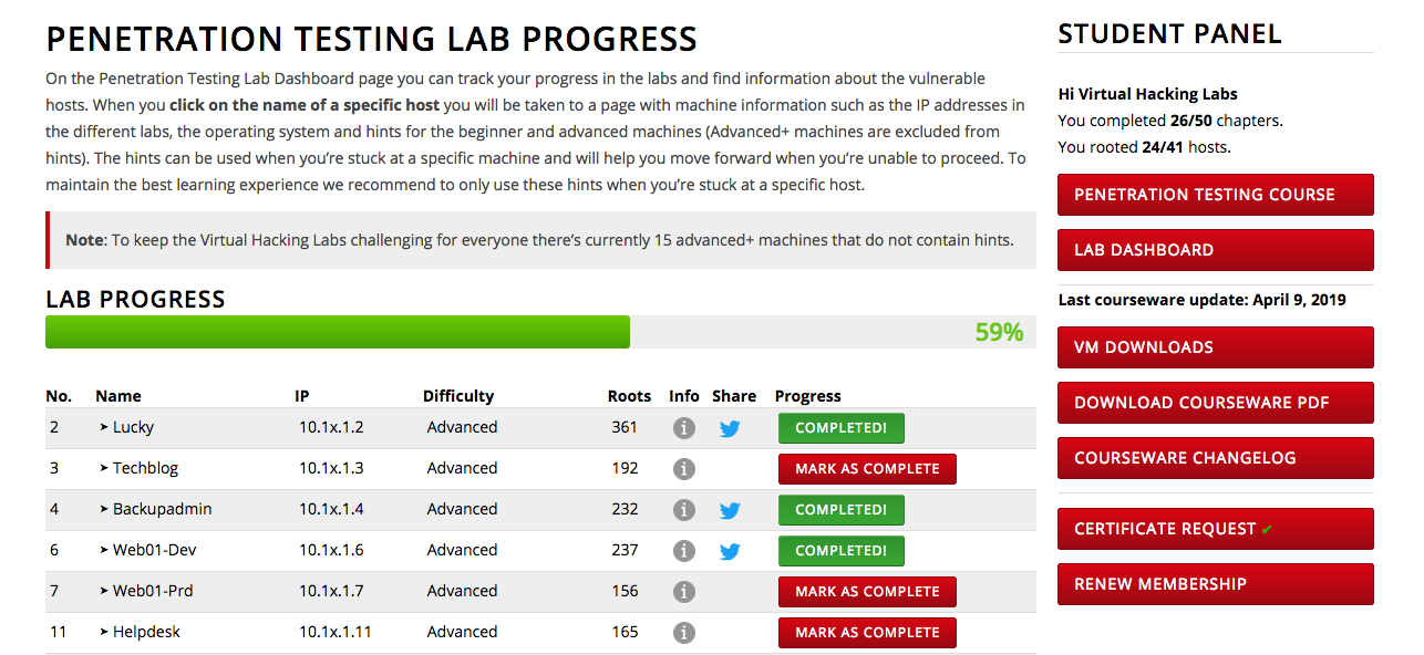 Virtual Hacking Lab Progress