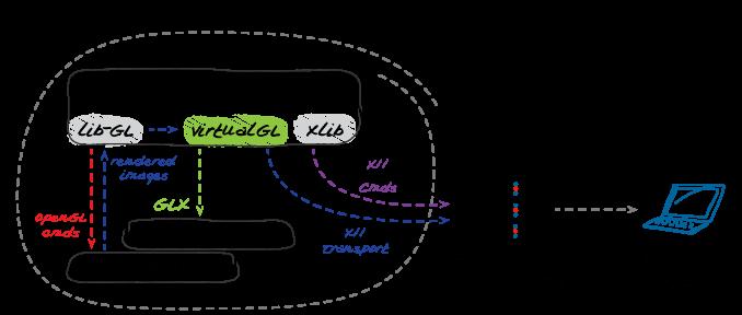 NoMachine Grafik Integration